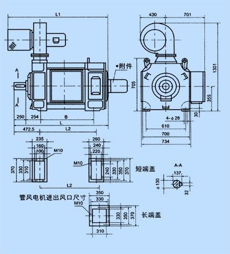 zfqz系列直流电机